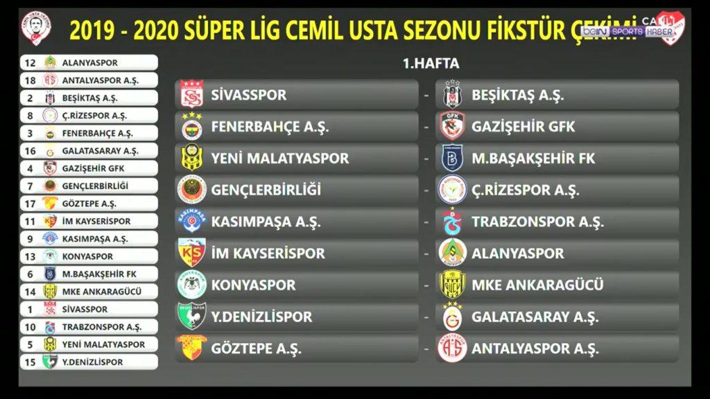 Super Lig Fiksturu Cekildi Iste Ilk Hafta Ve Derbi Maclari