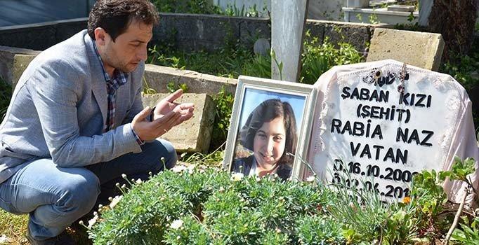 Rabia Naz