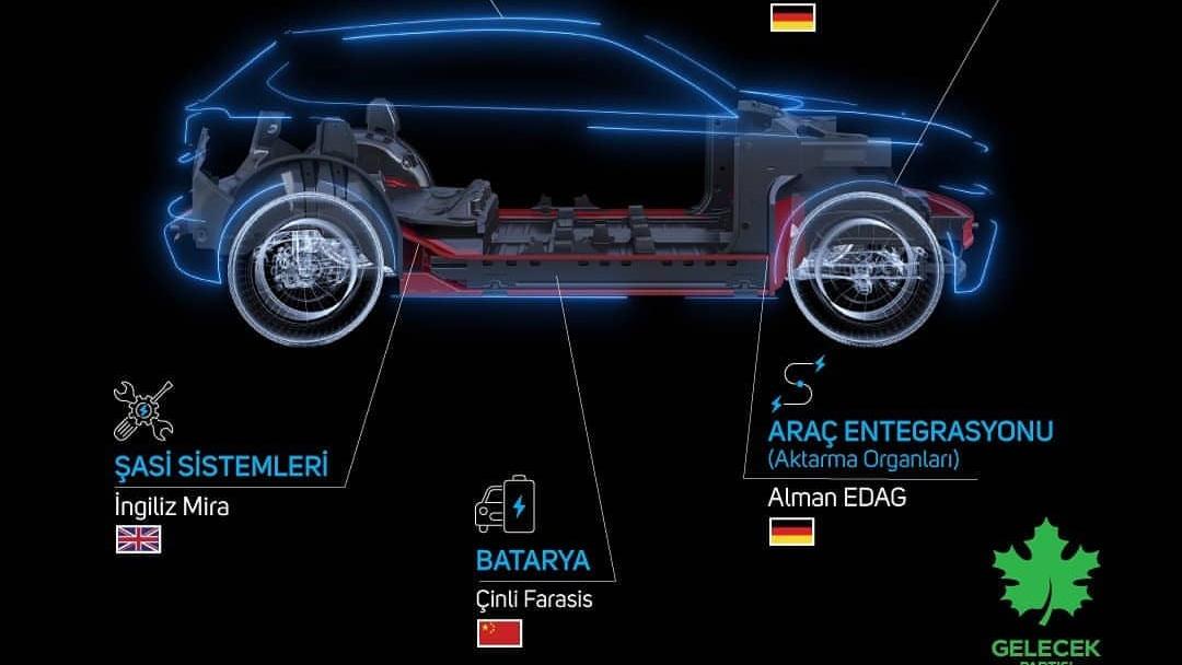 gelecek partisi yerli otomobil